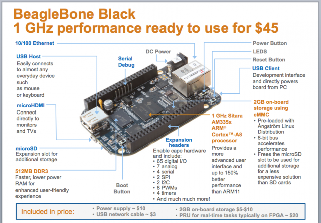 For your robot-building needs,  BeagleBone Linux PC goes on sale | Ars Technica