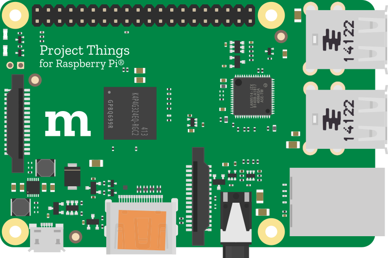 mozilla has launched project things a home automation framework